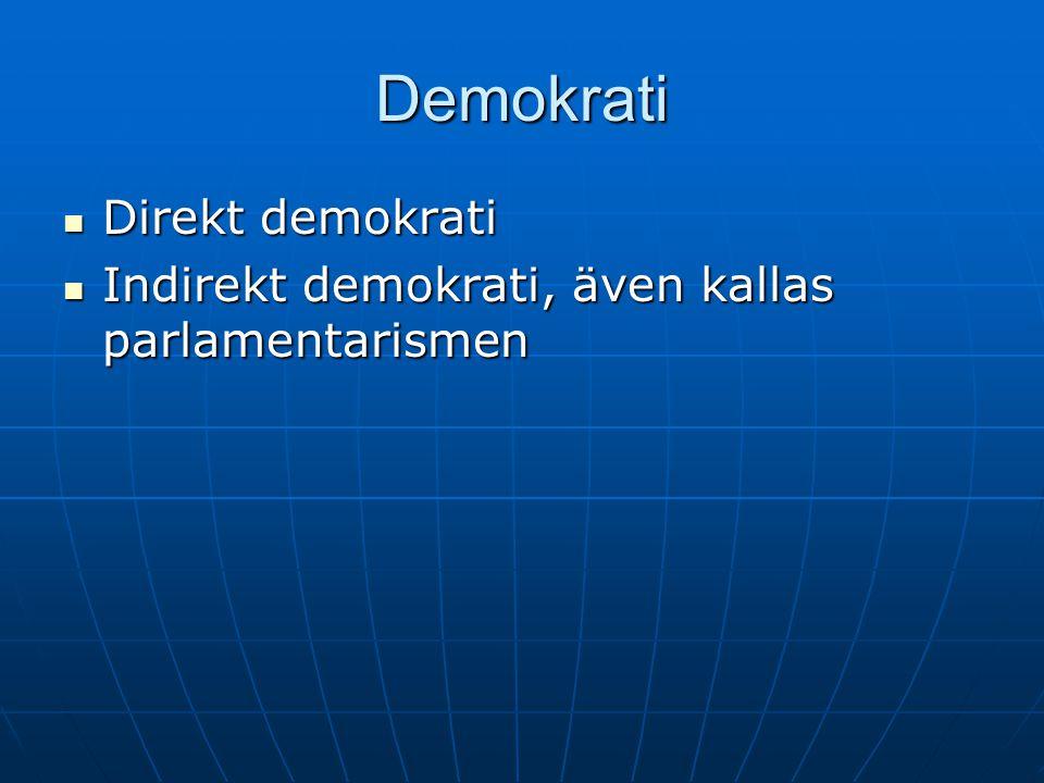 Demokrati Direkt demokrati