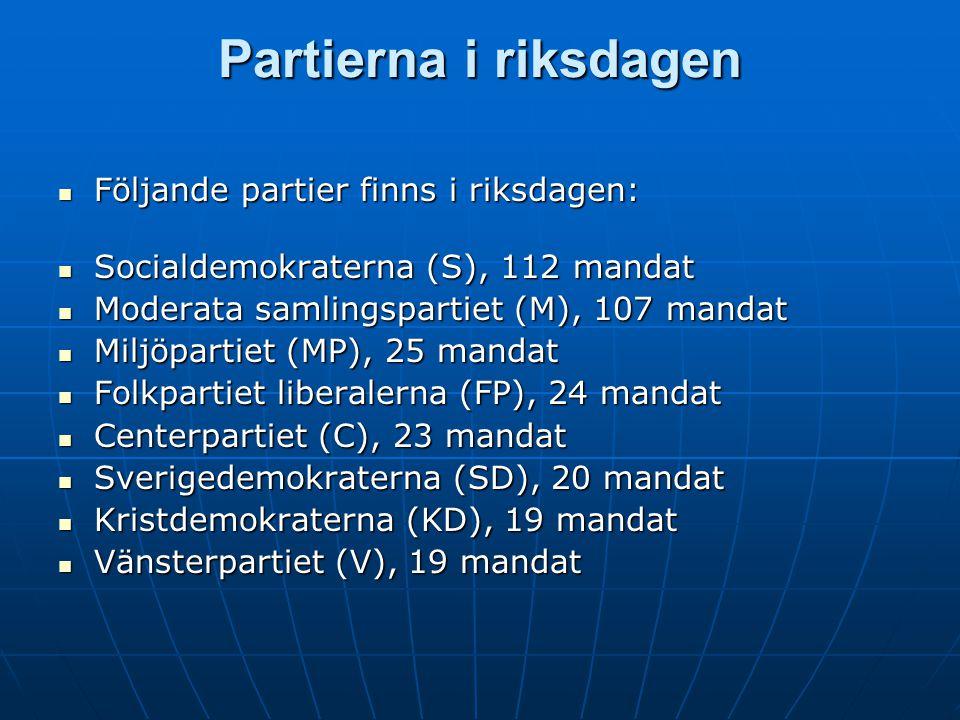 Partierna i riksdagen Följande partier finns i riksdagen: