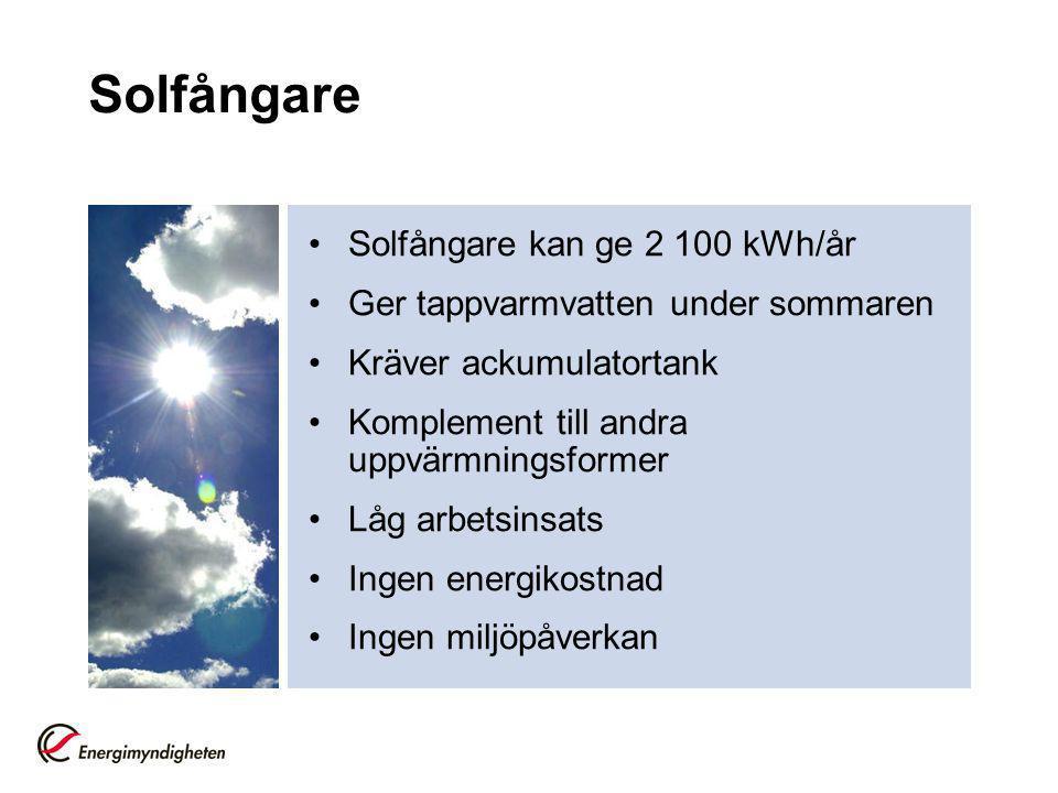 Solfångare Solfångare kan ge 2 100 kWh/år