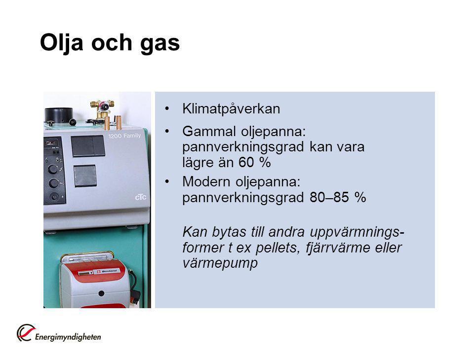 Olja och gas Klimatpåverkan