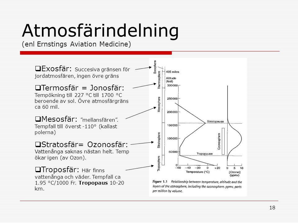 Atmosfärindelning (enl Ernstings Aviation Medicine)