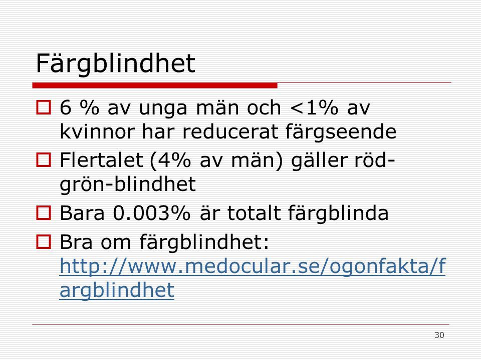 Färgblindhet 6 % av unga män och <1% av kvinnor har reducerat färgseende. Flertalet (4% av män) gäller röd-grön-blindhet.
