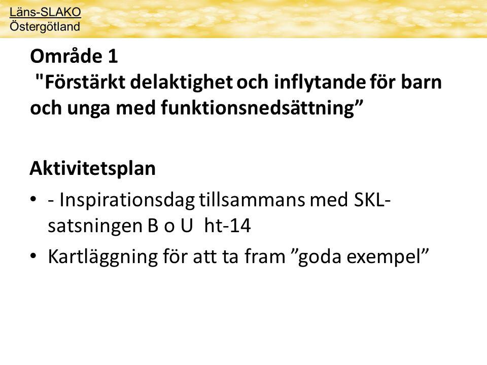 - Inspirationsdag tillsammans med SKL-satsningen B o U ht-14