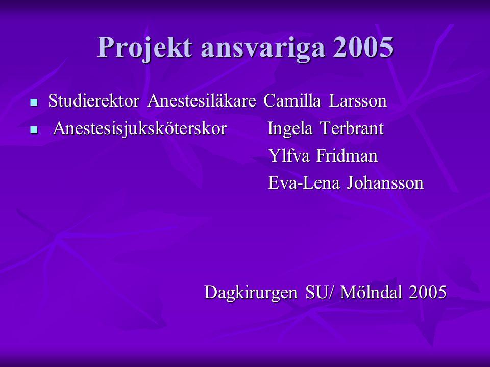 Dagkirurgen SU/ Mölndal 2005