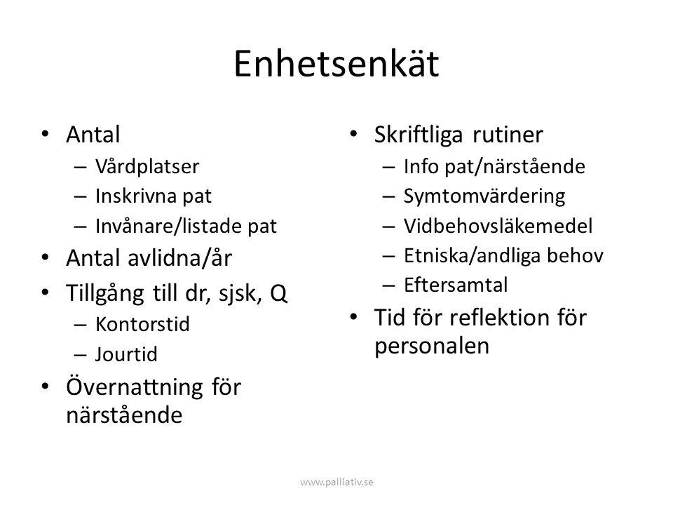 Enhetsenkät Antal Antal avlidna/år Tillgång till dr, sjsk, Q