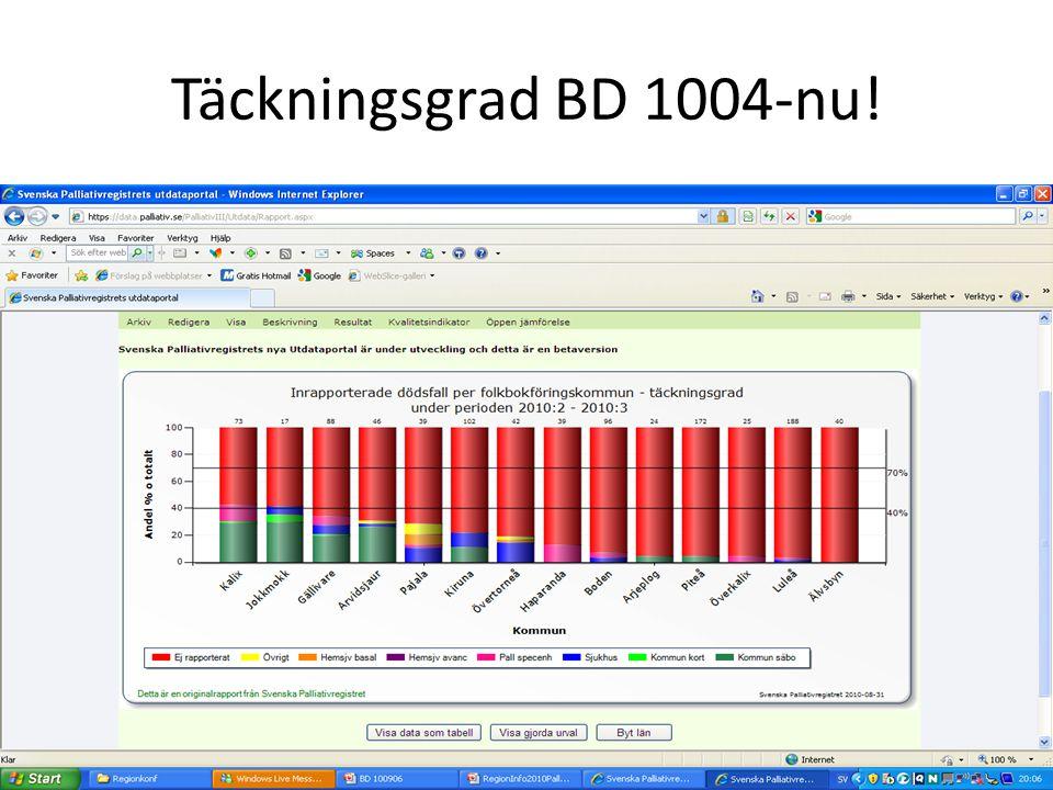 Täckningsgrad BD 1004-nu! www.palliativ.se