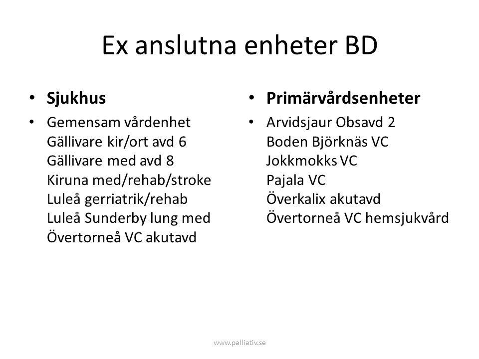 Ex anslutna enheter BD Sjukhus Primärvårdsenheter