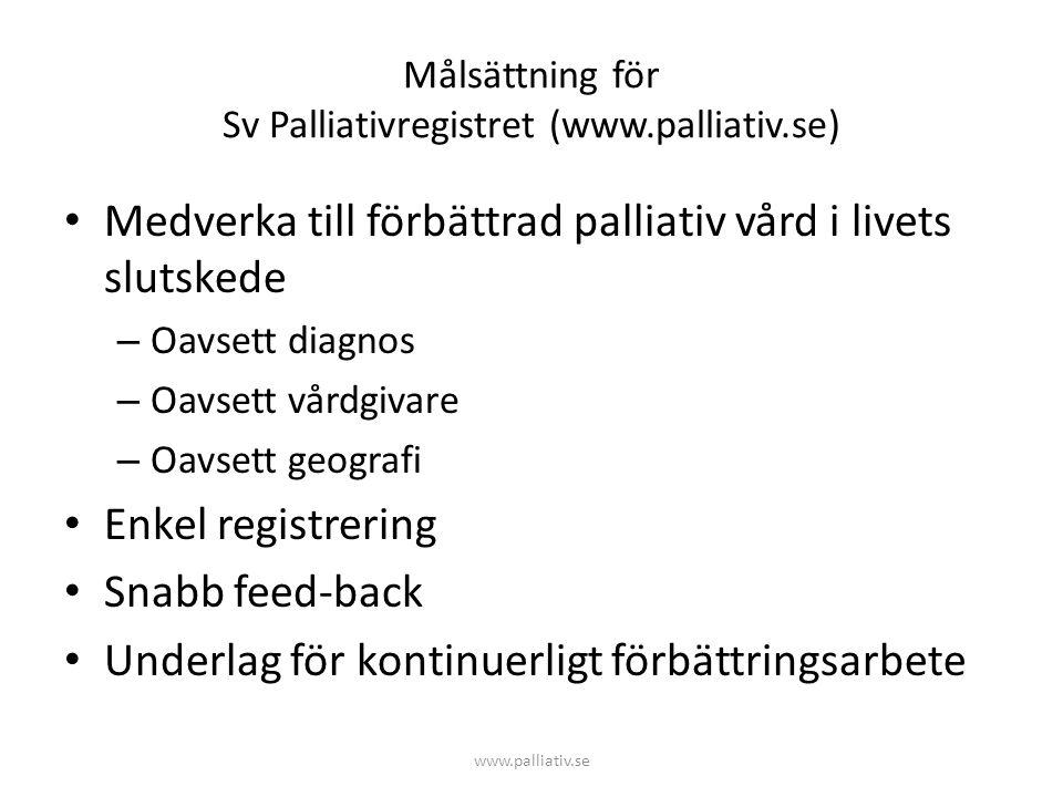 Målsättning för Sv Palliativregistret (www.palliativ.se)