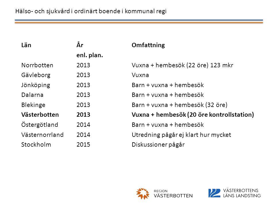Län År Omfattning enl. plan. Norrbotten 2013 Vuxna + hembesök (22 öre) 123 mkr. Gävleborg 2013 Vuxna.