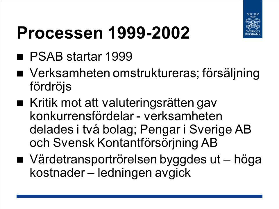Processen 1999-2002 PSAB startar 1999