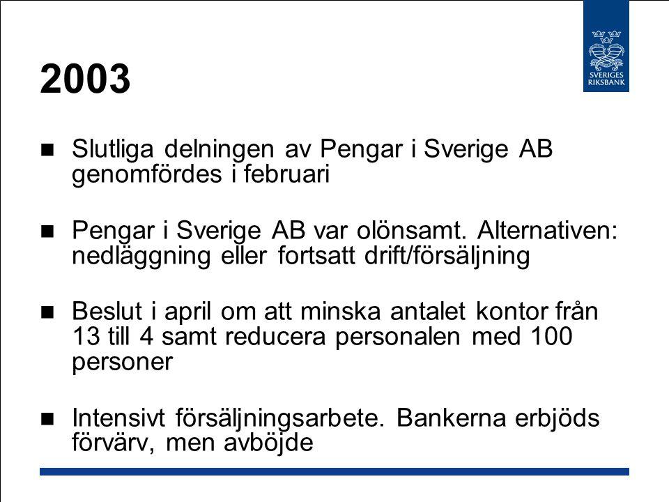 2003 Slutliga delningen av Pengar i Sverige AB genomfördes i februari
