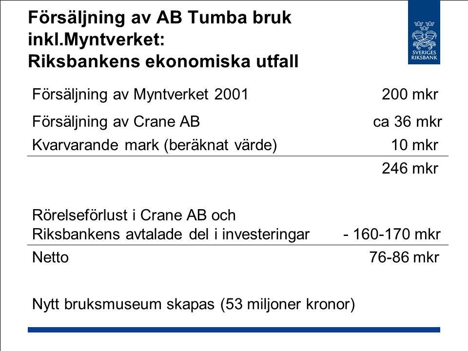 Försäljning av AB Tumba bruk inkl