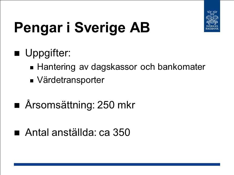 Pengar i Sverige AB Uppgifter: Årsomsättning: 250 mkr