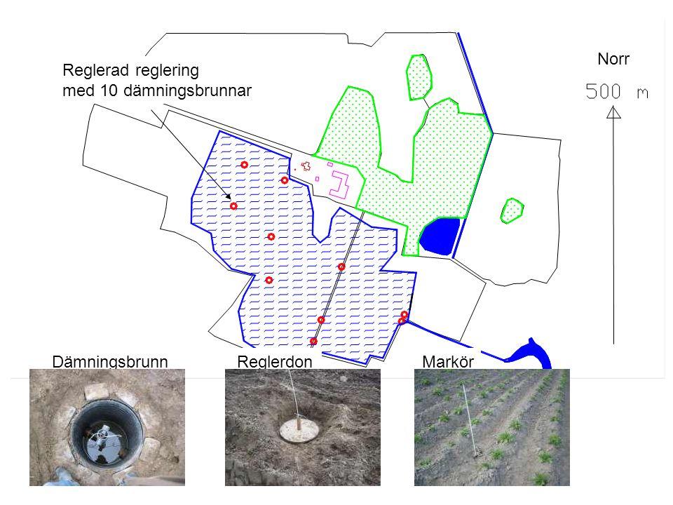 Norr Reglerad reglering med 10 dämningsbrunnar Dämningsbrunn Reglerdon