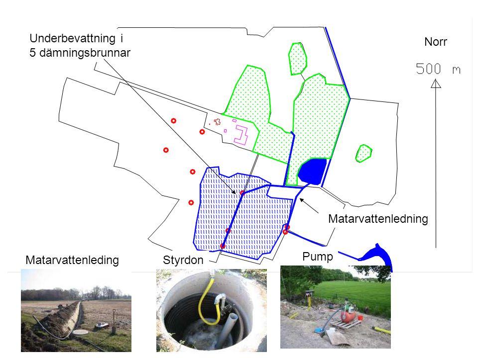 Underbevattning i Norr 5 dämningsbrunnar Matarvattenledning Pump