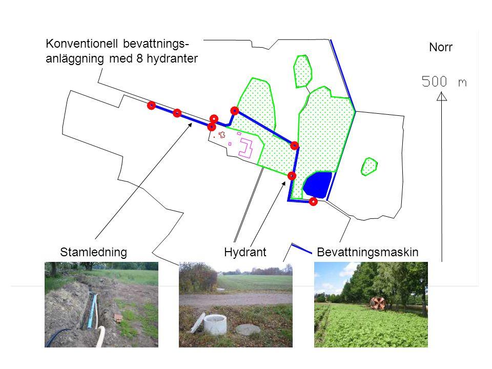 Konventionell bevattnings- anläggning med 8 hydranter Norr
