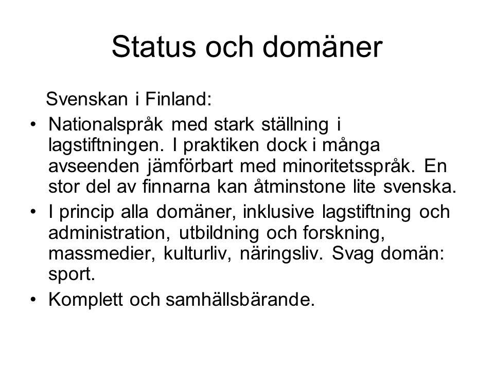 Status och domäner Svenskan i Finland: