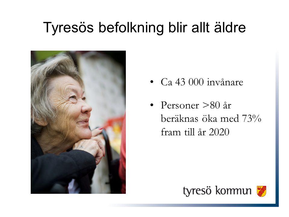 Tyresös befolkning blir allt äldre