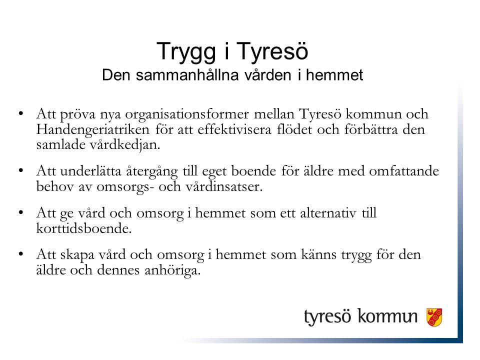 Trygg i Tyresö Den sammanhållna vården i hemmet