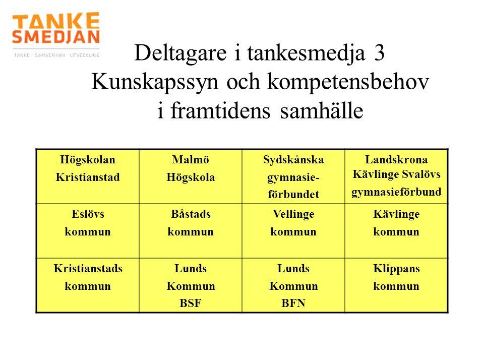 Landskrona Kävlinge Svalövs