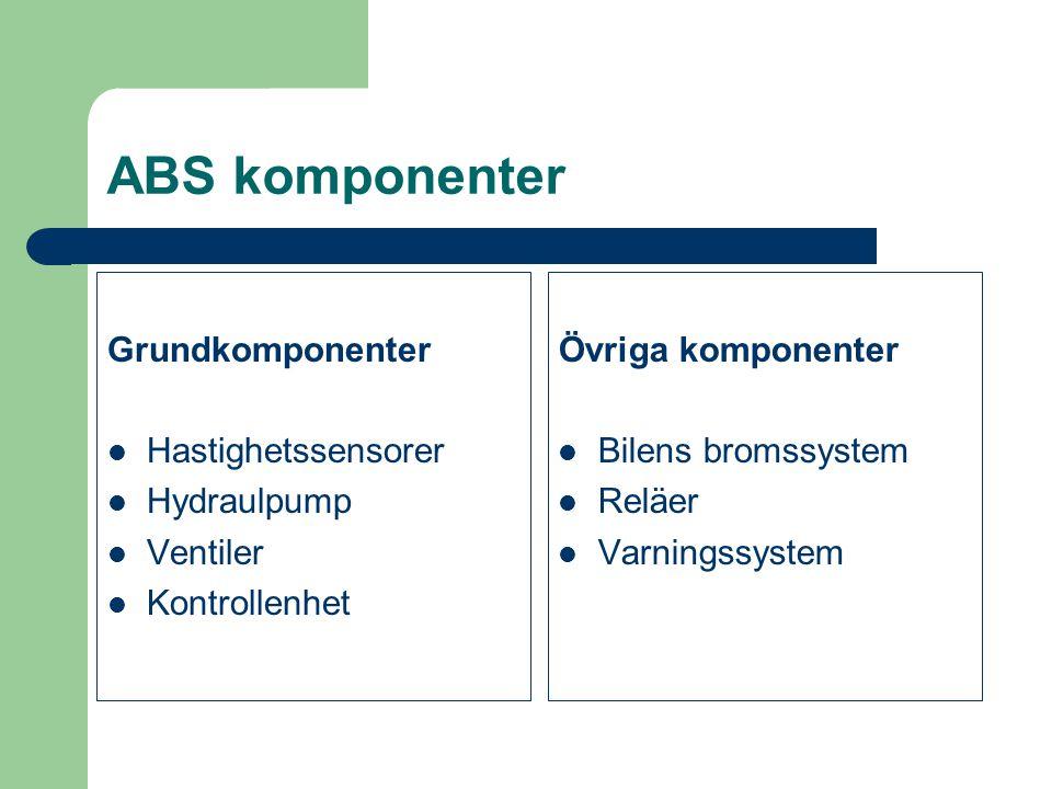 ABS komponenter Grundkomponenter Hastighetssensorer Hydraulpump