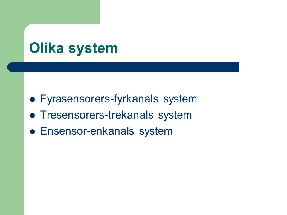 Olika system Fyrasensorers-fyrkanals system