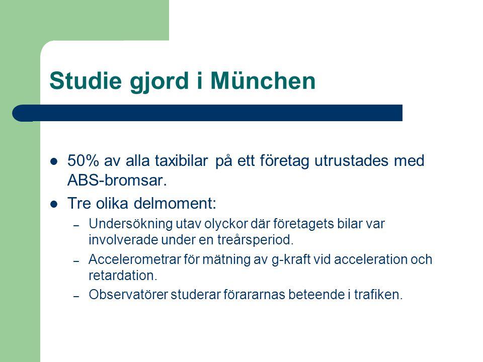 Studie gjord i München 50% av alla taxibilar på ett företag utrustades med ABS-bromsar. Tre olika delmoment: