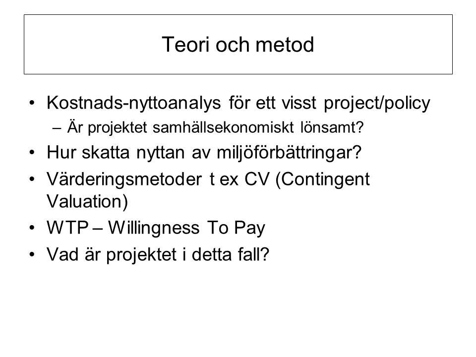 Teori och metod Kostnads-nyttoanalys för ett visst project/policy