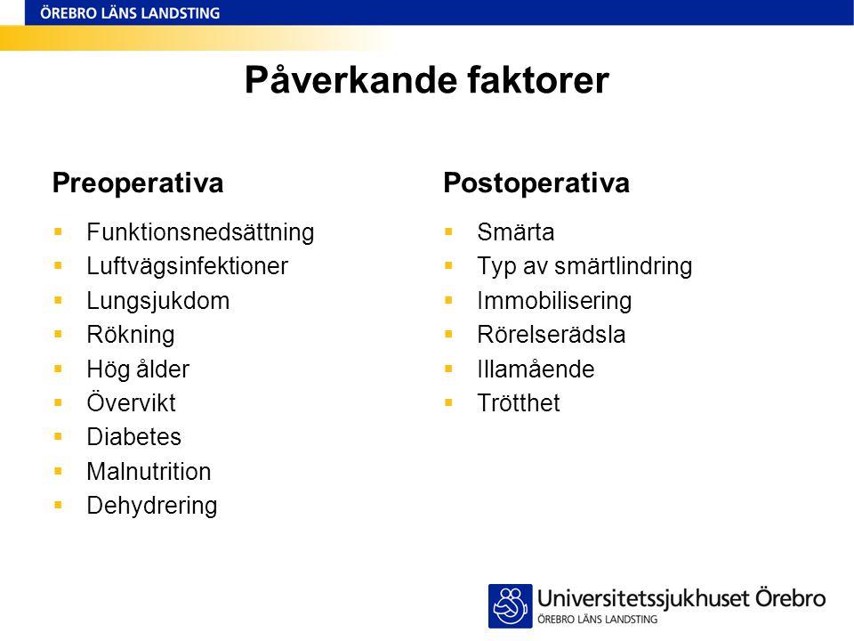 Påverkande faktorer Preoperativa Postoperativa Funktionsnedsättning