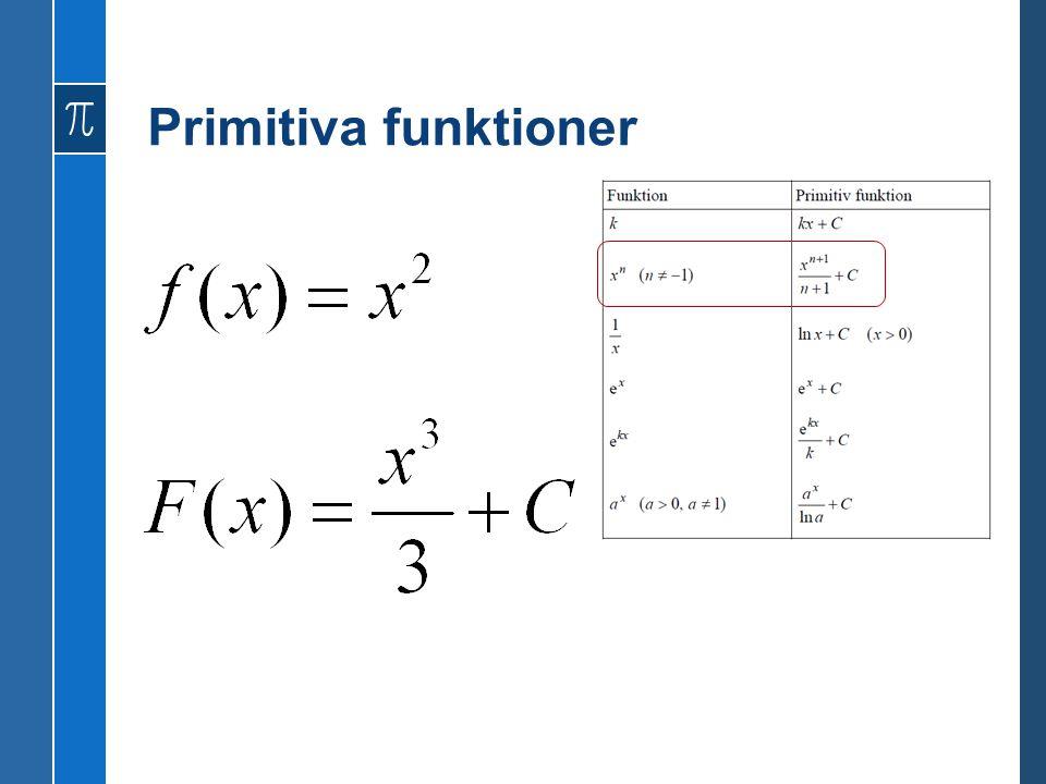 Primitiva funktioner