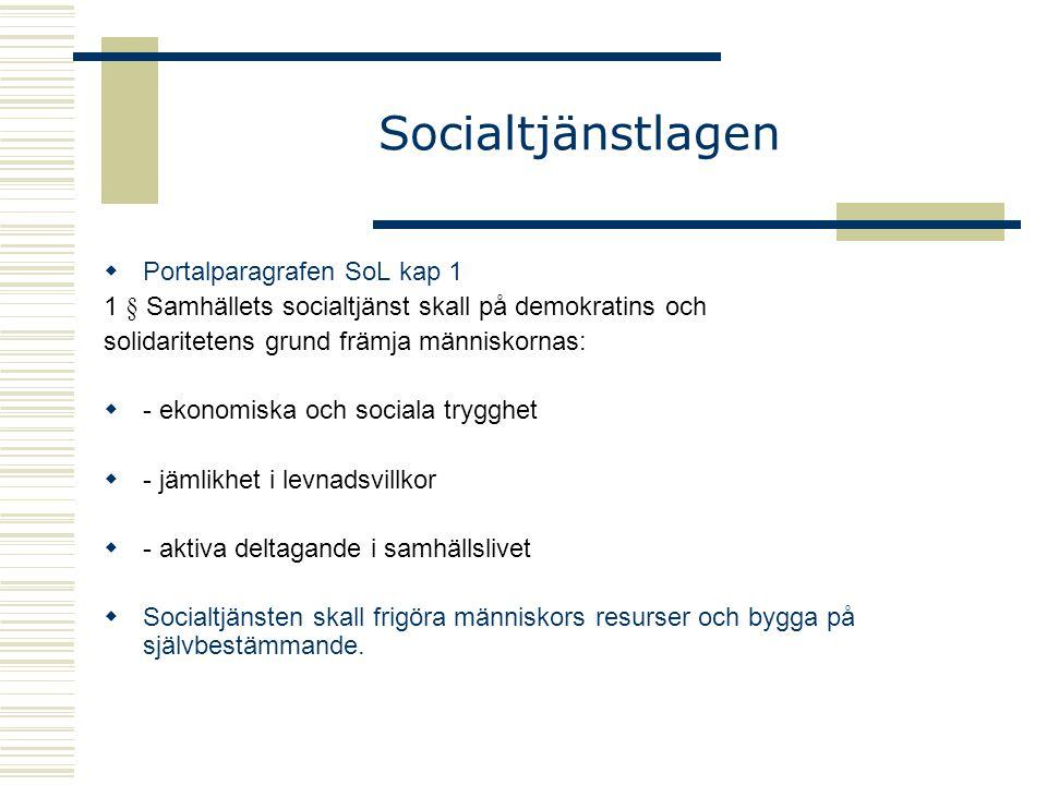 Socialtjänstlagen Portalparagrafen SoL kap 1