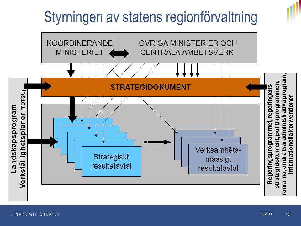 Styrningen av statens regionförvaltning