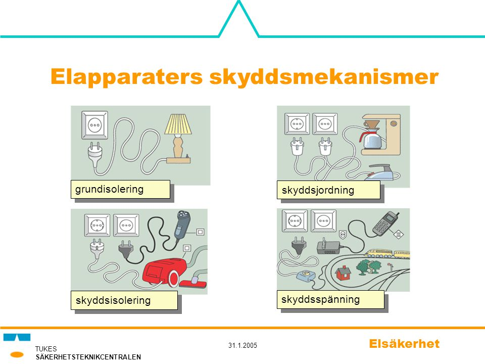 Elapparaters skyddsmekanismer