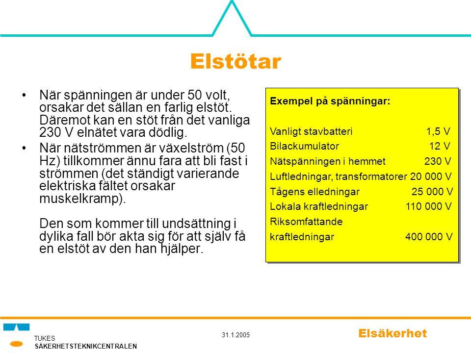 Elstötar Exempel på spänningar: Vanligt stavbatteri 1,5 V. Bilackumulator 12 V. Nätspänningen i hemmet 230 V.