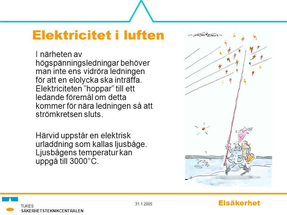 Elektricitet i luften
