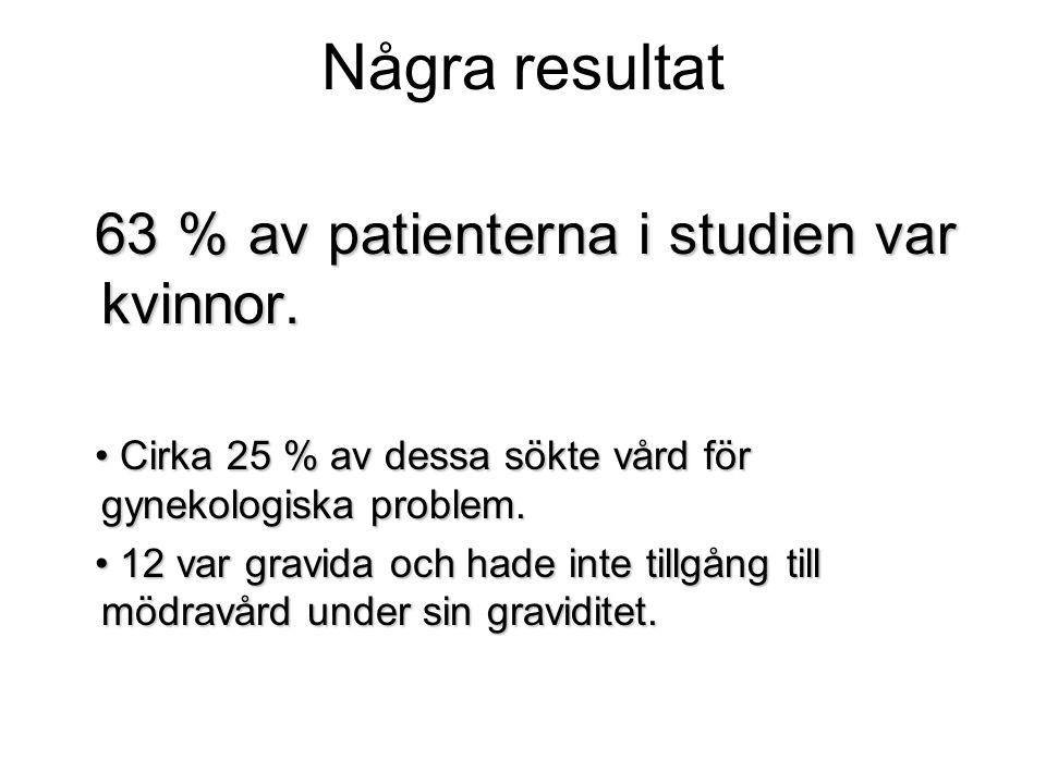 Några resultat 63 % av patienterna i studien var kvinnor.