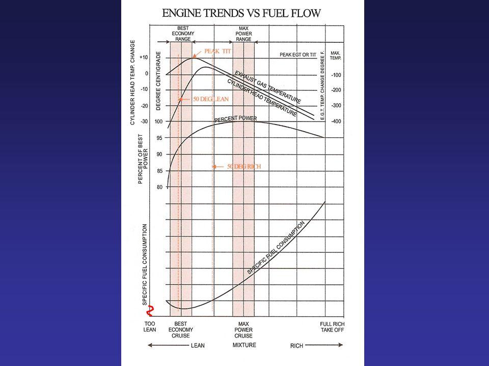 Diagrammet visar hur motorns bränsleförbrukning, effekt och temperaturer påverkas av blandningsförhållandet.
