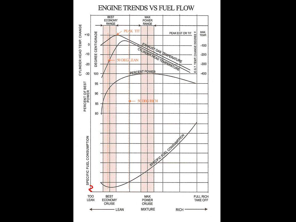 Motorplané med reducerat varvtal kyler motorn högst avsevärt