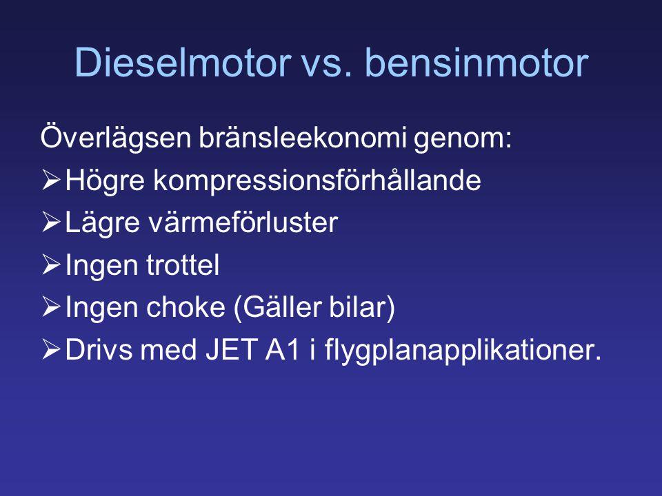 Dieselmotor vs. bensinmotor