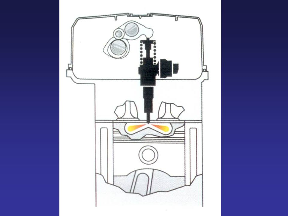 Högre kompressionen ger minst 220 grader C som är nödvändigt för att bränslet skall självantända.