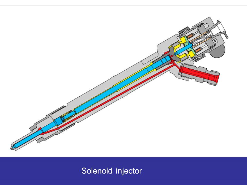 Solenoid injector