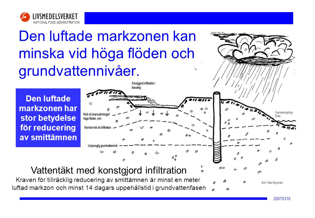 2017-04-02 Den luftade markzonen kan minska vid höga flöden och grundvattennivåer. Den luftade. markzonen har.
