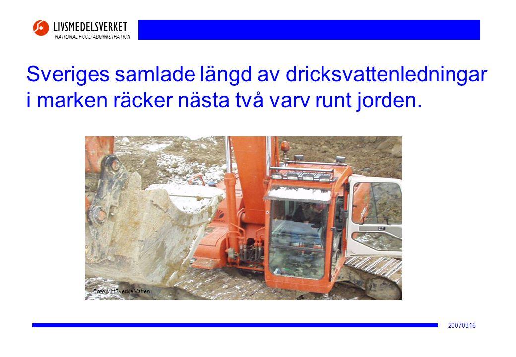 2017-04-02 Sveriges samlade längd av dricksvattenledningar i marken räcker nästa två varv runt jorden.