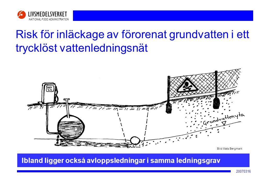 2017-04-02 Risk för inläckage av förorenat grundvatten i ett trycklöst vattenledningsnät. Bild Mats Bergmark.