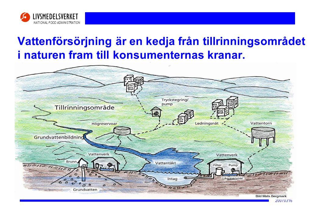 2017-04-02 Vattenförsörjning är en kedja från tillrinningsområdet i naturen fram till konsumenternas kranar.