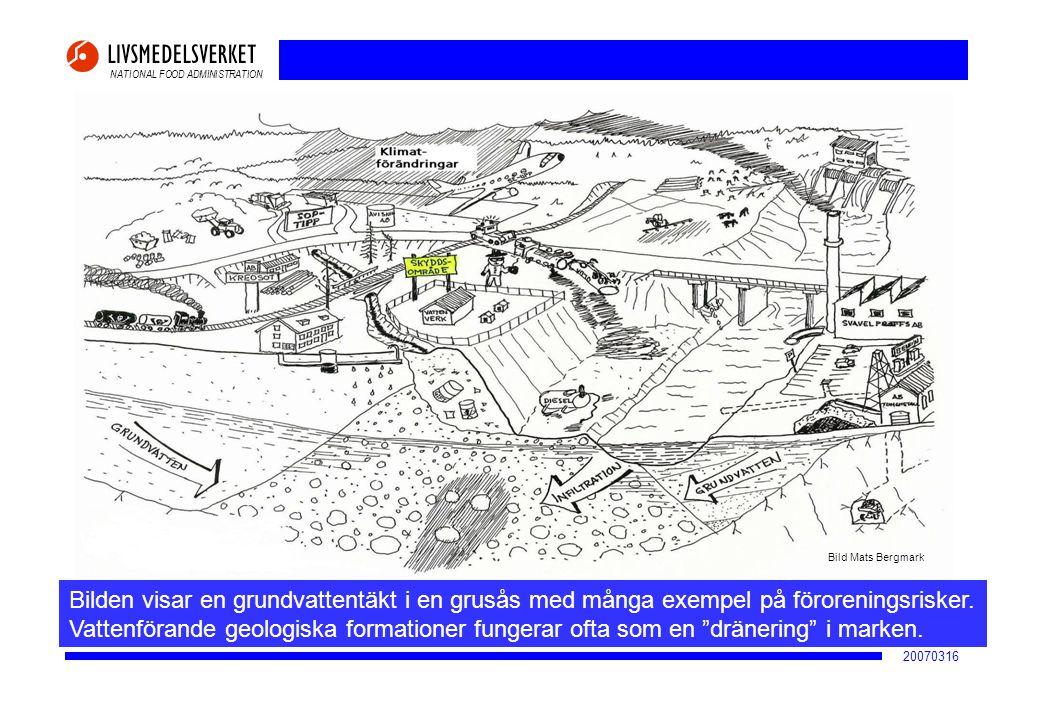 2017-04-02 Bild Mats Bergmark. Bilden visar en grundvattentäkt i en grusås med många exempel på föroreningsrisker.