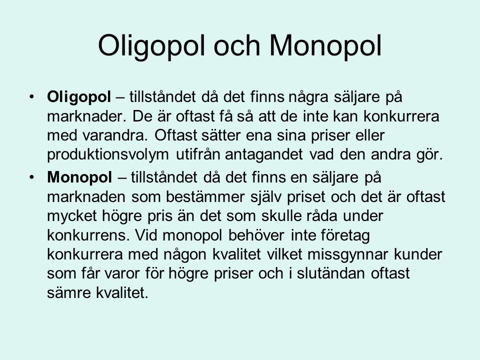 Oligopol och Monopol