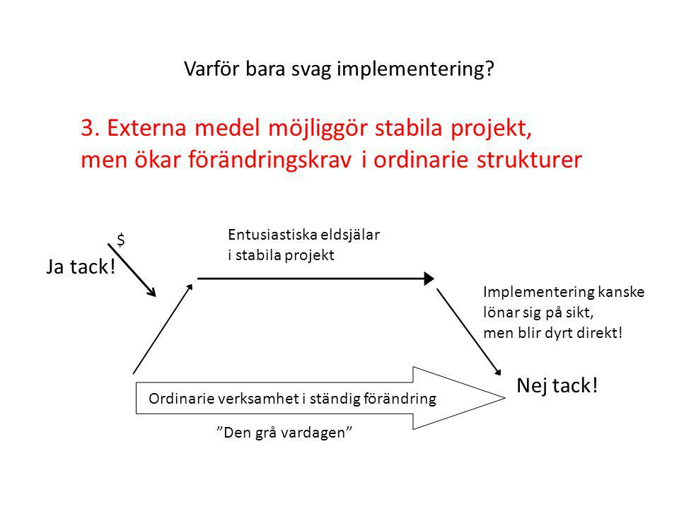 Varför bara svag implementering