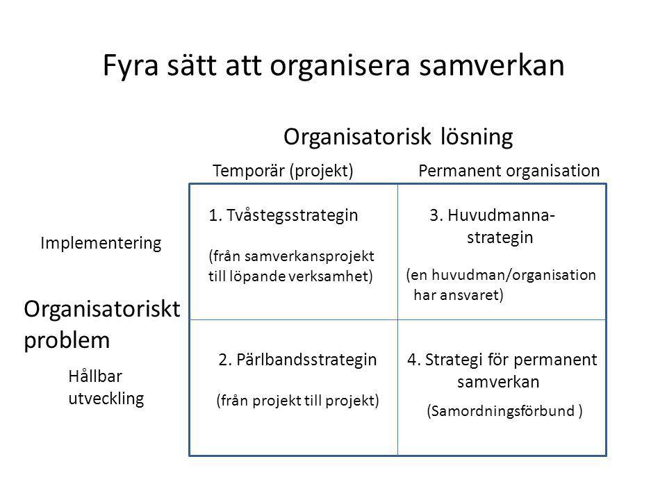 Fyra sätt att organisera samverkan