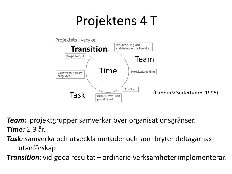 Projektens 4 T Transition Team Time Task